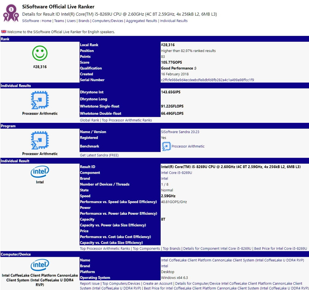 Intel Core i5-8269U a powerful 10nm CPU with low power