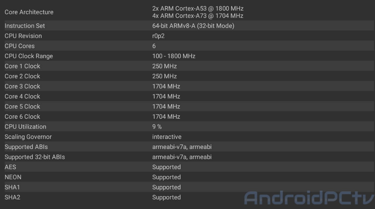 COMPARATIVE: Amlogic S922X Vs all current SoC | AndroidPCtv